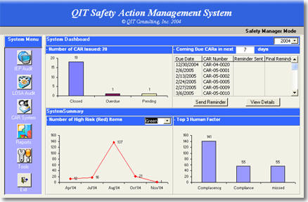 Safety Action Software